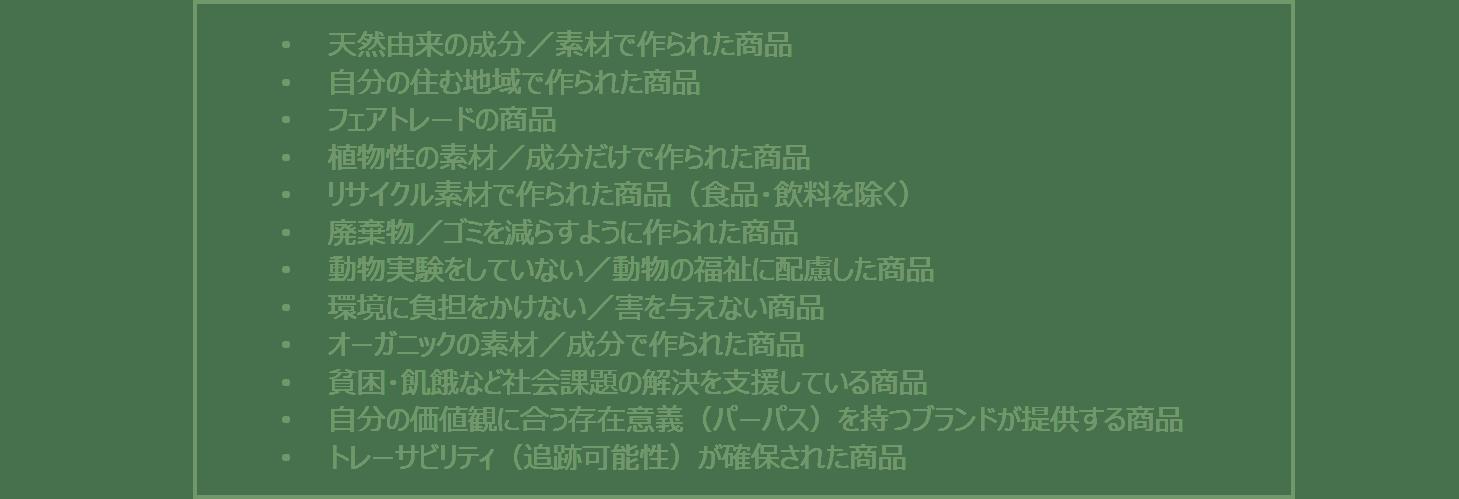 エシカル_attributes_01.png
