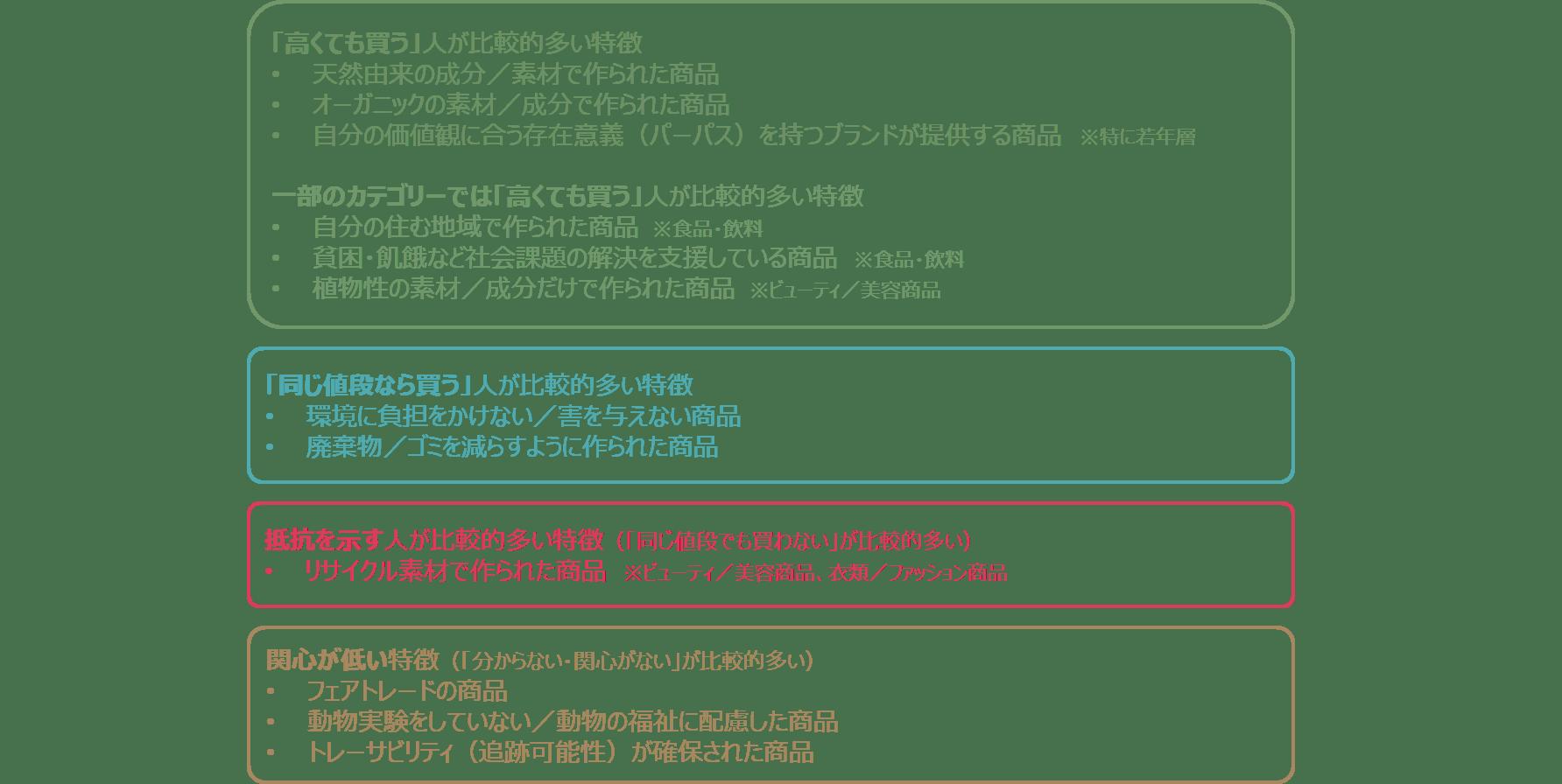 エシカル_overall_02.png
