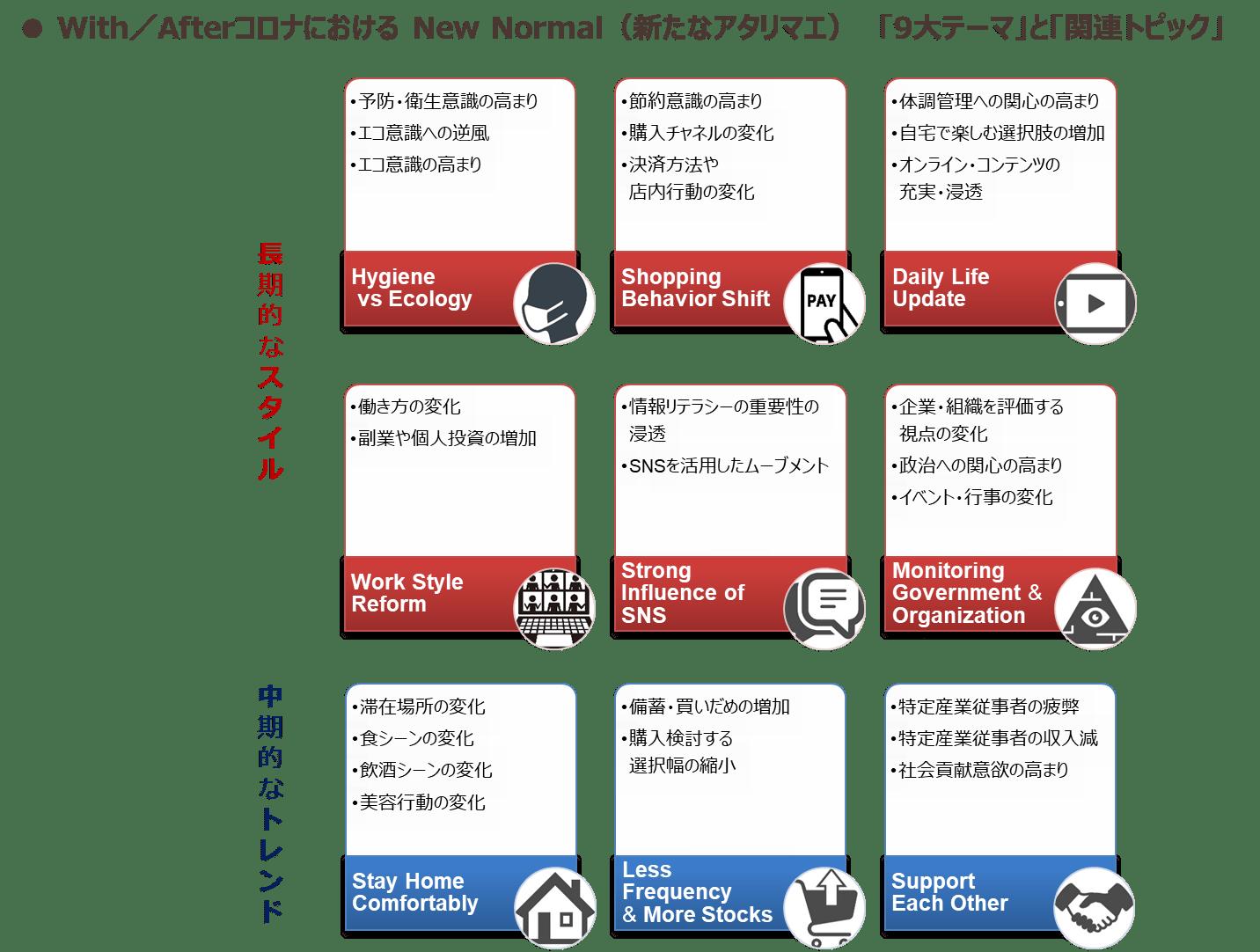 newnormal_01.png