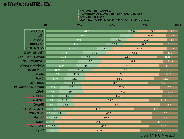 独身の日_知るギャラ_図表1.png