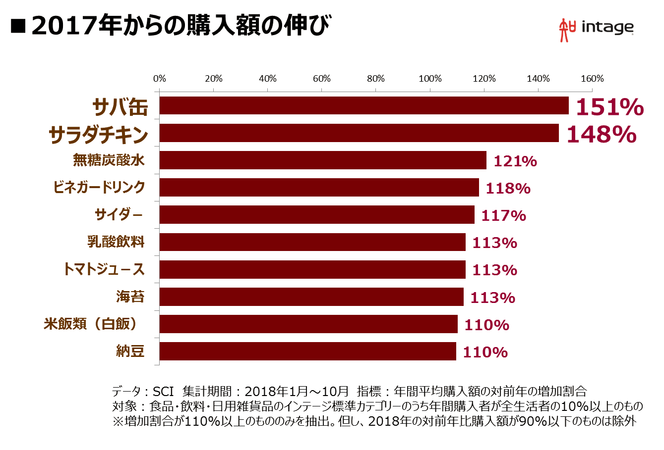 2018ranking_1_02.png
