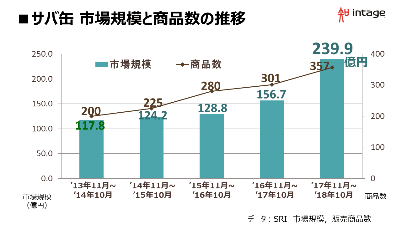 2018ranking_1_05.png