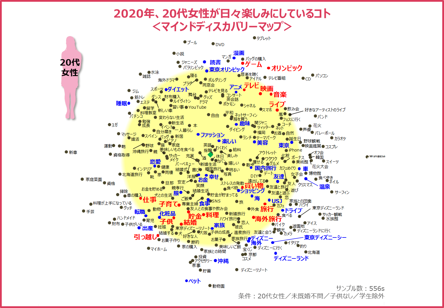 2020_20s女性_全体Map2.png