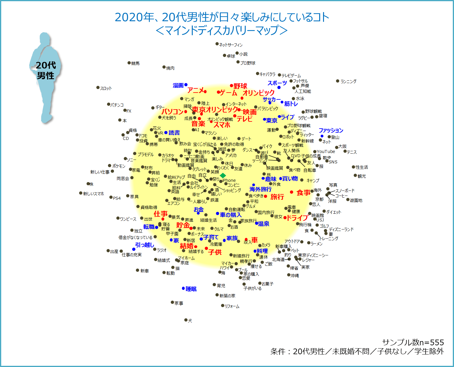 2020_20sM_Mind_Discovery_Map_03.png