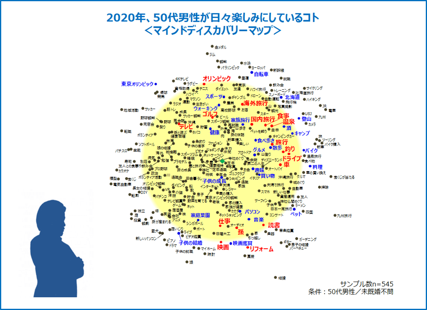 2020_50s_M_01_Map.png
