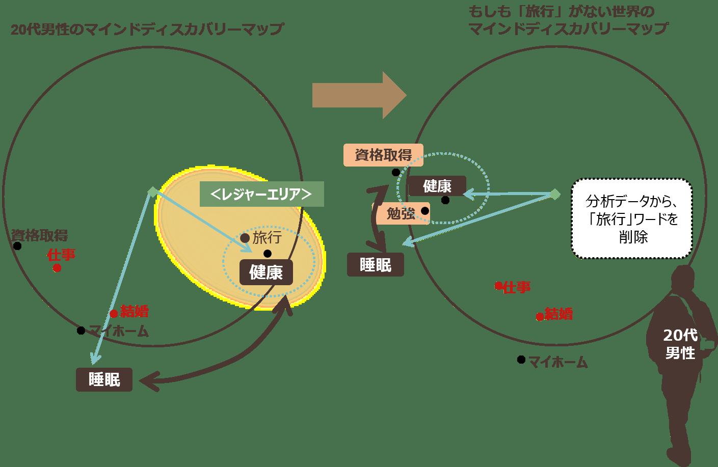 2020seikatsusha5_03.png