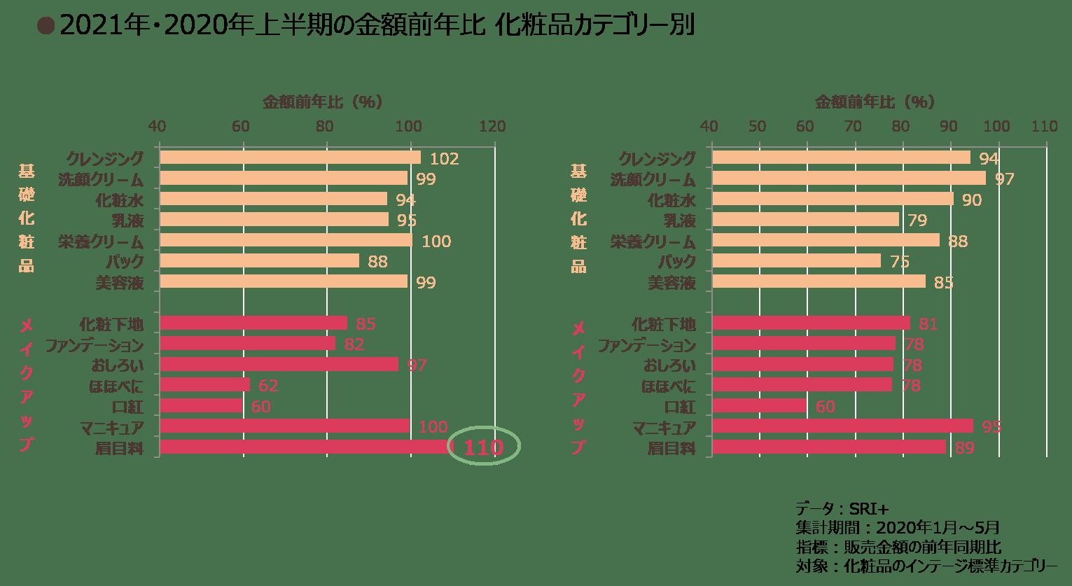 2021kamiki-ranking-2_03.png