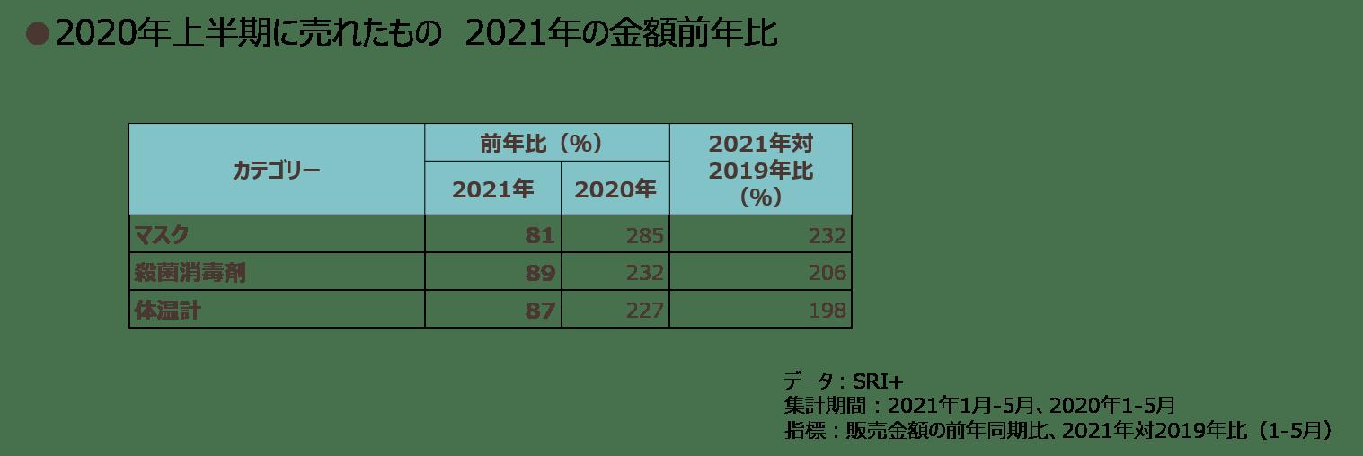 2021kamiki-ranking-2_04.png