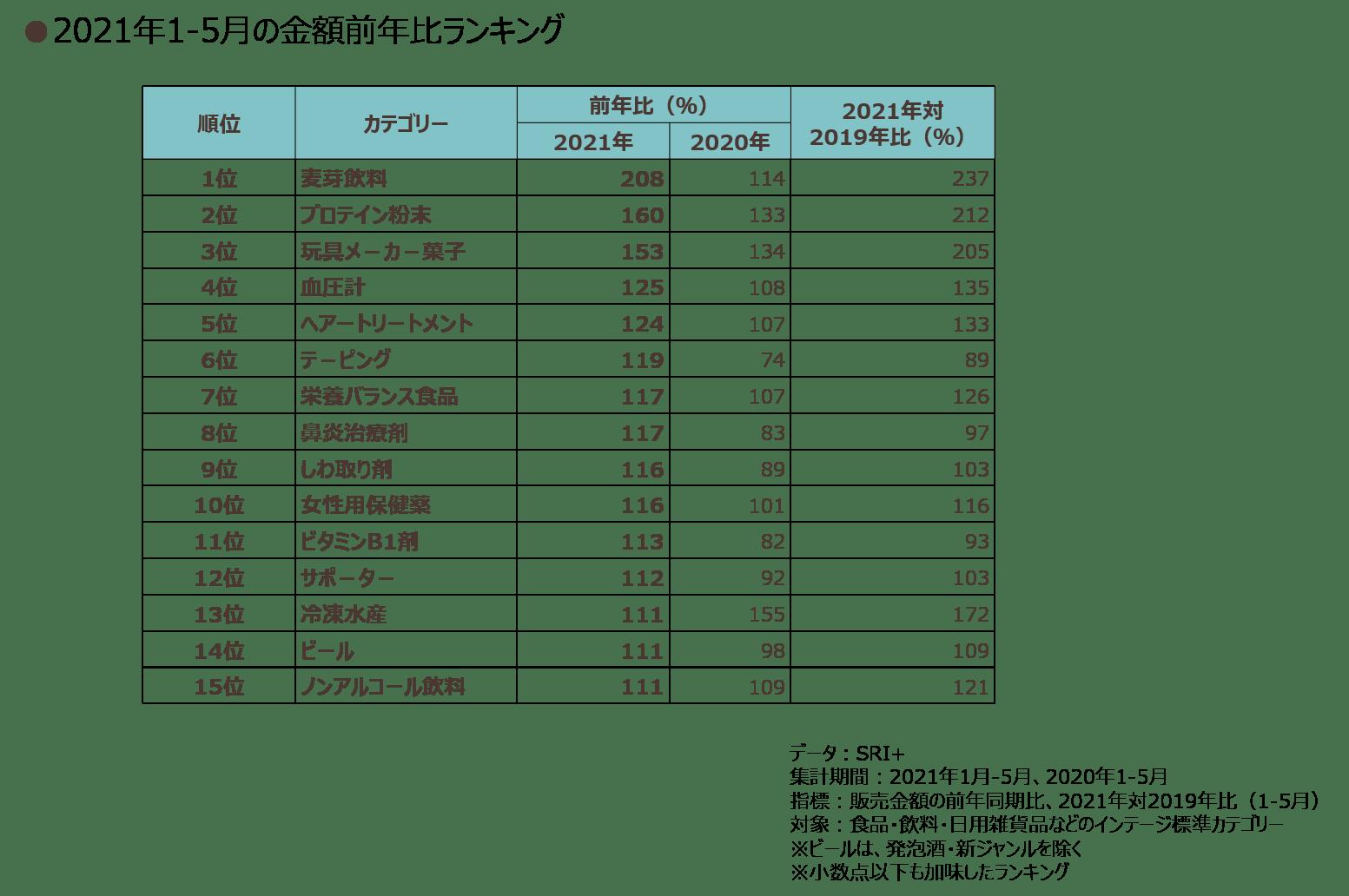 2021kamiki-ranking_01.png