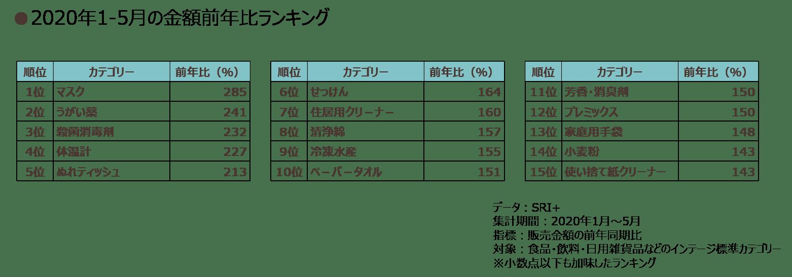 2021kamiki-ranking_02.png