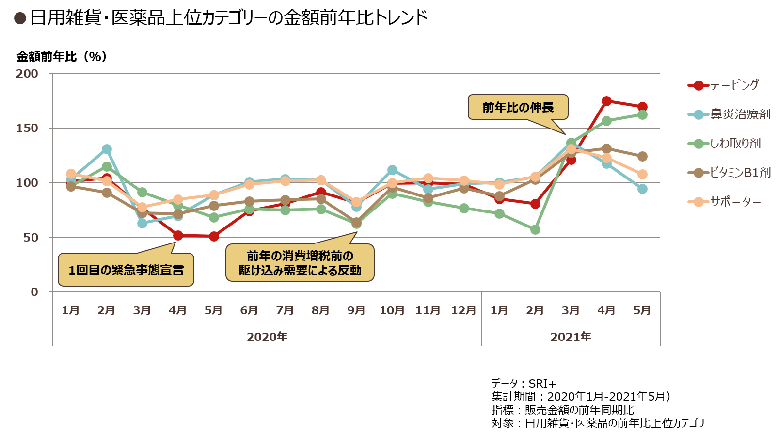 2021kamiki-ranking_03.png