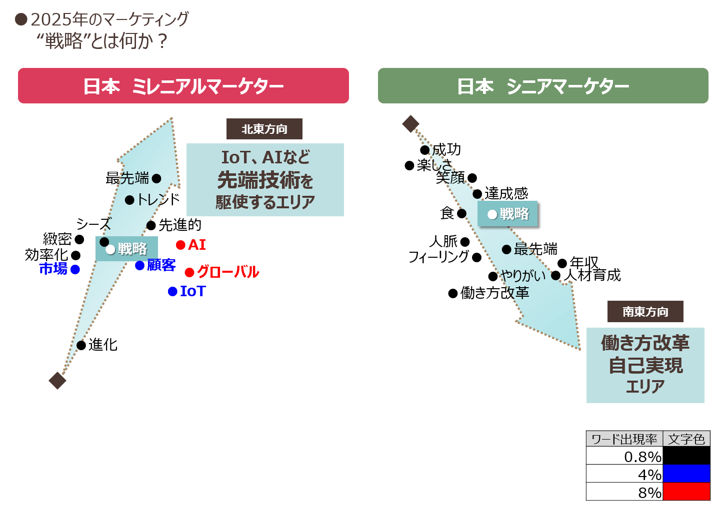 2025marketing2_03.png