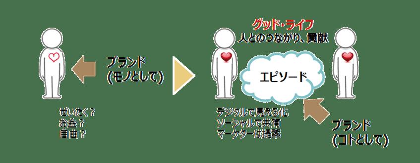 GL01_figure06_Monokoto.png