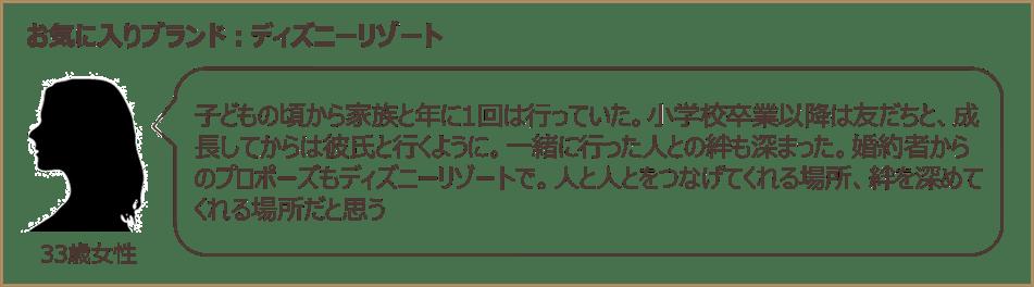 GL03_14_bonding_story_disney_02.png