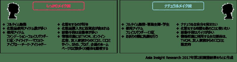 ID_しっかり&ナチュラルプロファイル.png