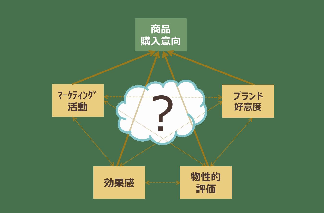 Kouzouhouteishiki_1.png