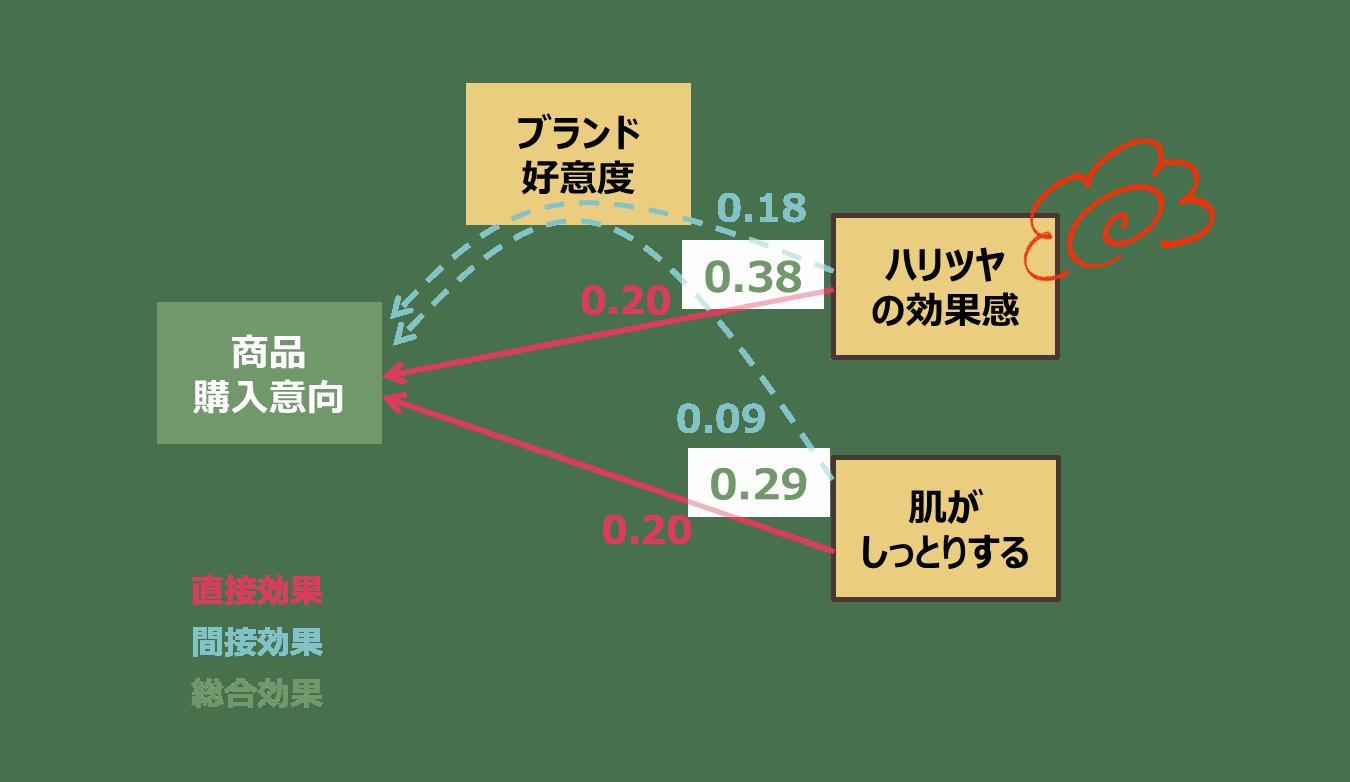 Kouzouhouteishiki_4.png