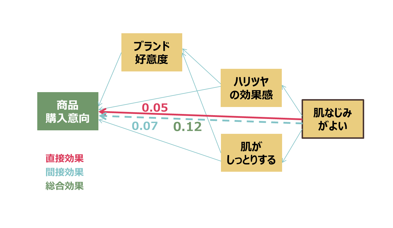 Kouzouhouteishiki_5.png