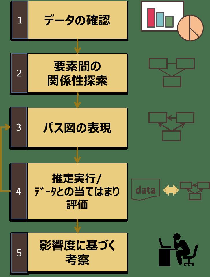 Kouzouhouteishiki_6.png