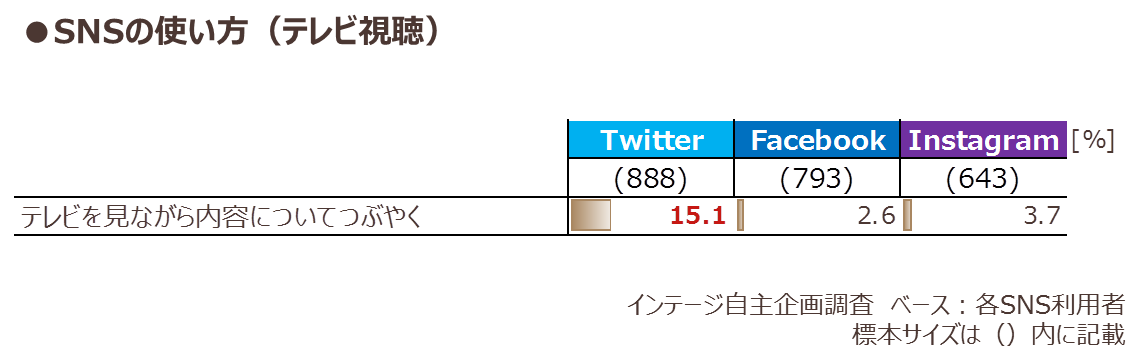 SNS2017_14.png