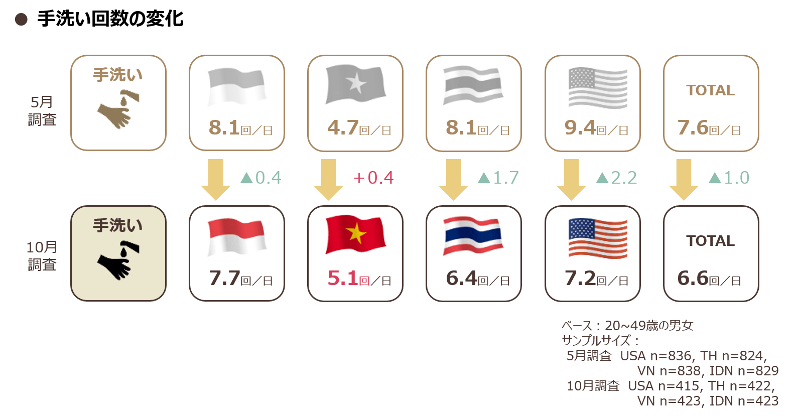 aseannewnormal202x_03.png