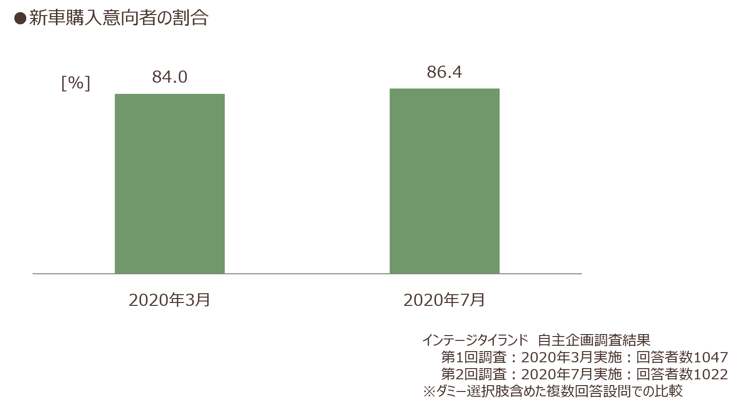 asia-carbusiness-3_01.png