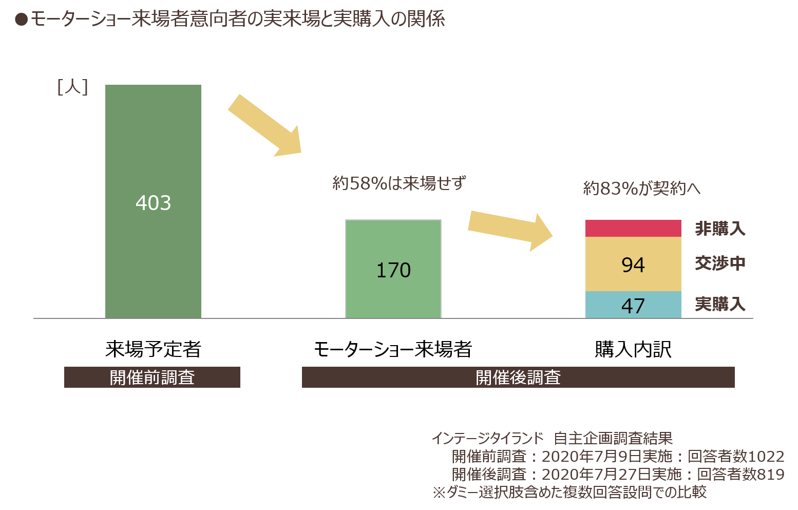 asia-carbusiness-3_02.png