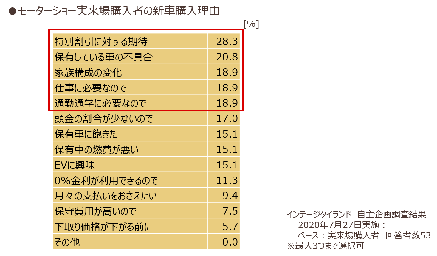 asia-carbusiness-3_03.png