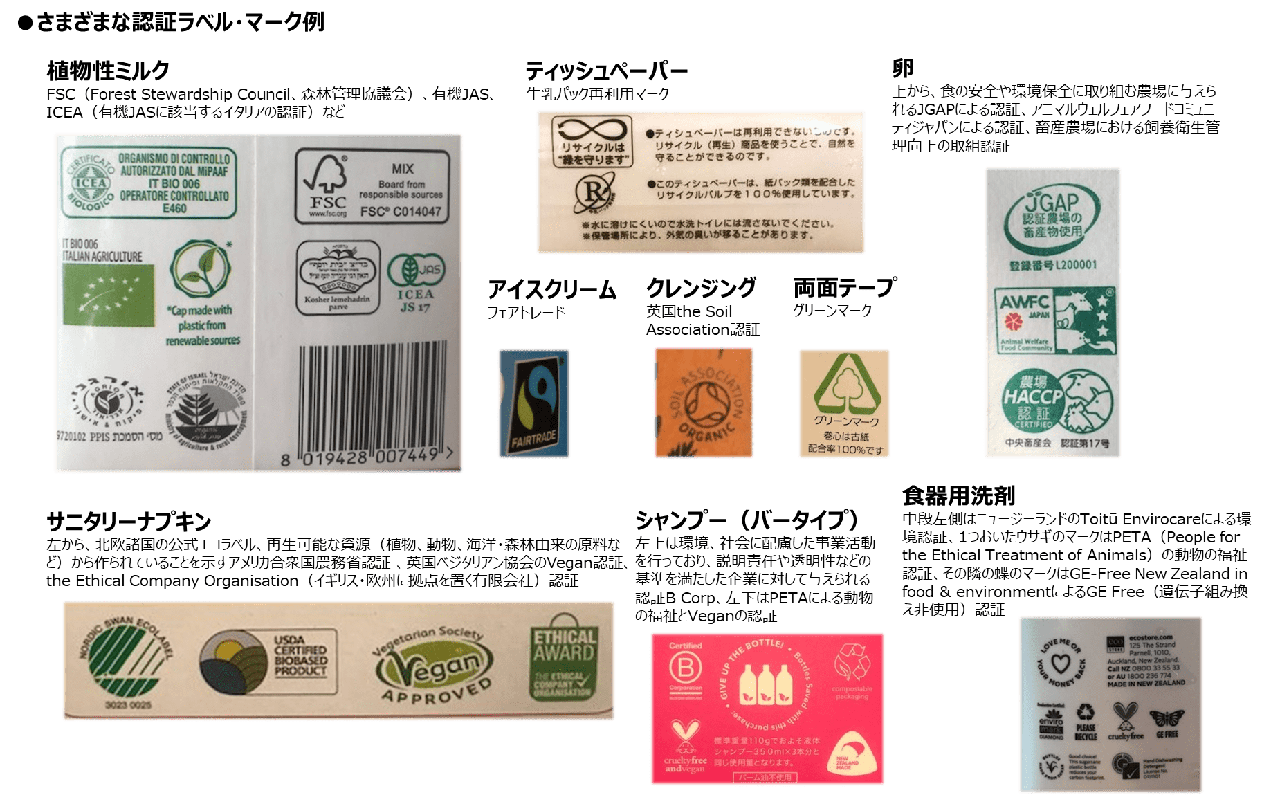 certification_various_labels.png