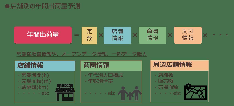 datakatsuyou2_04.png