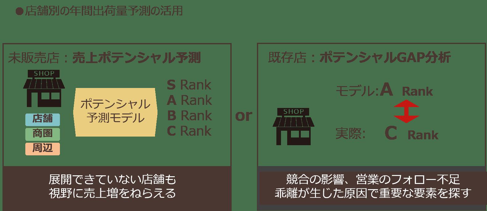 datakatsuyou2_05.png