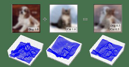 画像データの合成イメージ図
