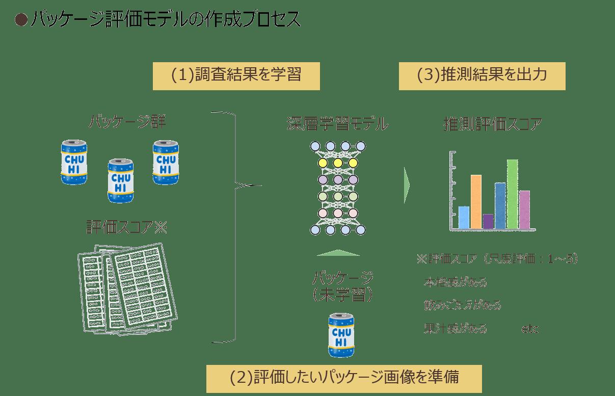 datascience-column6_01.png