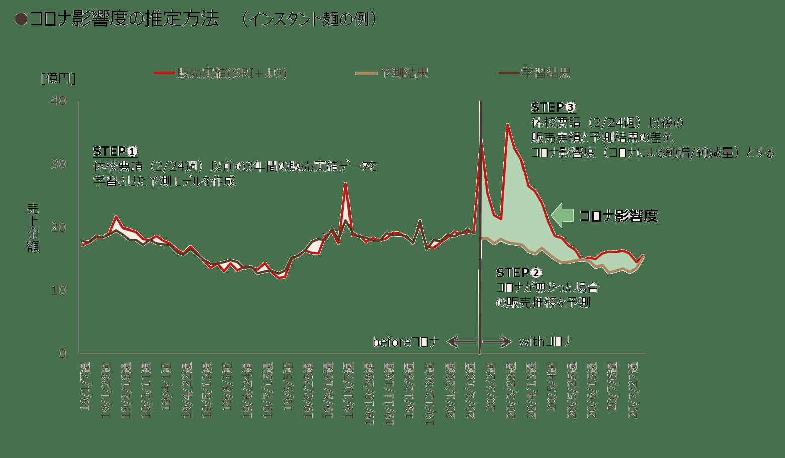demand-forecast_01.png