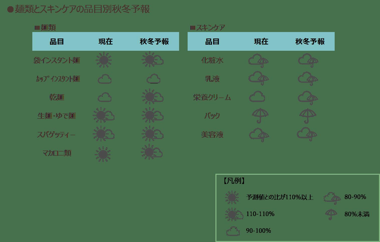 demand-forecast_05.png