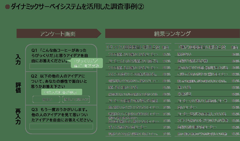dynamic-survey_04.png