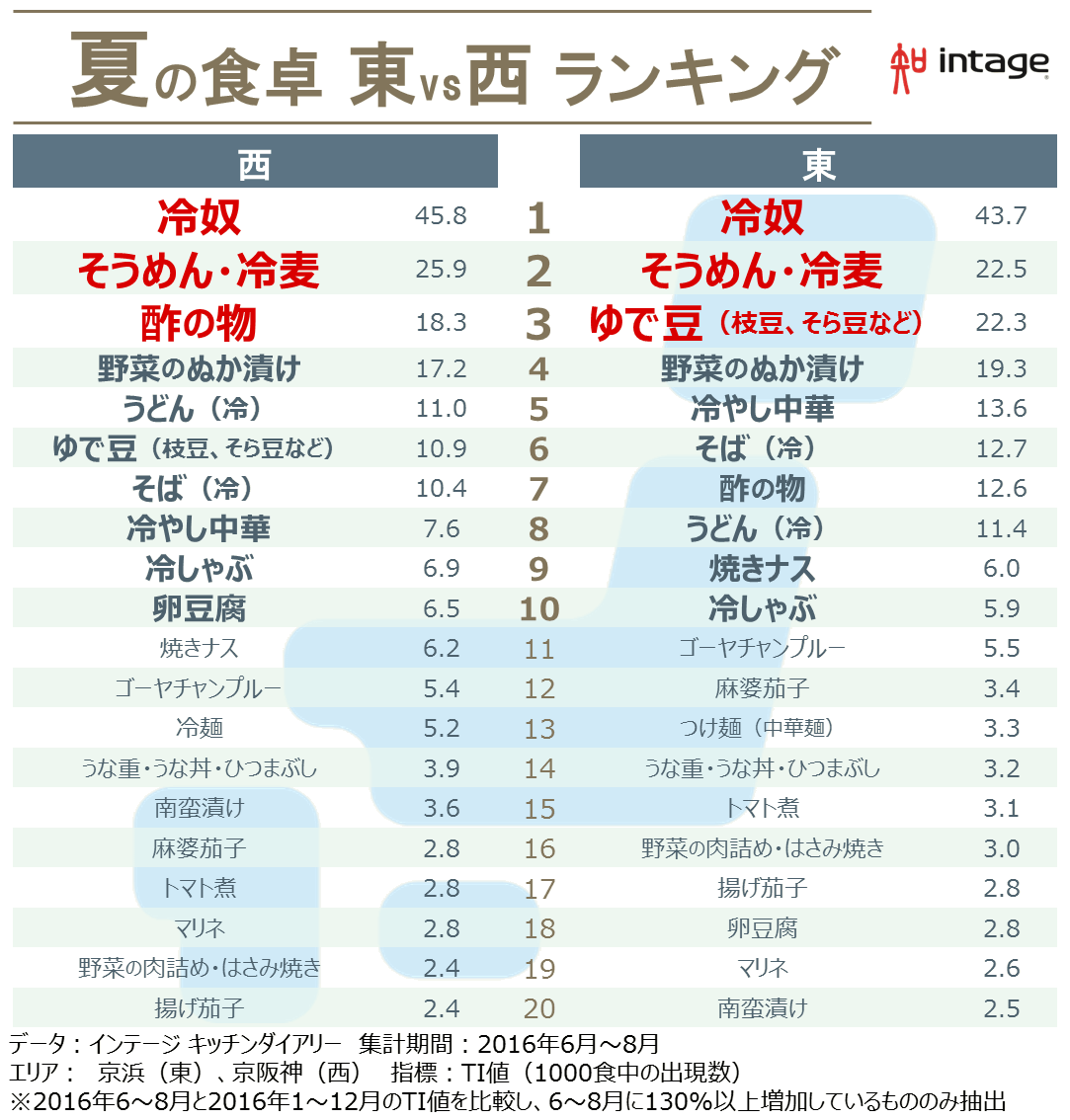 fr17-02_ranking.png
