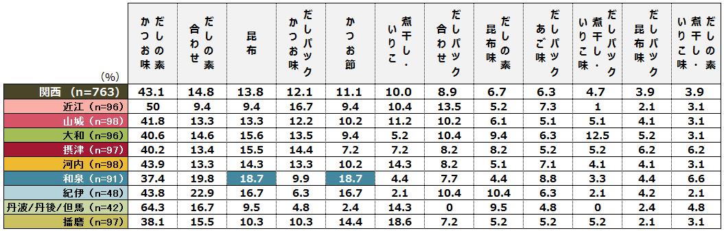 misoshiru2-2.png