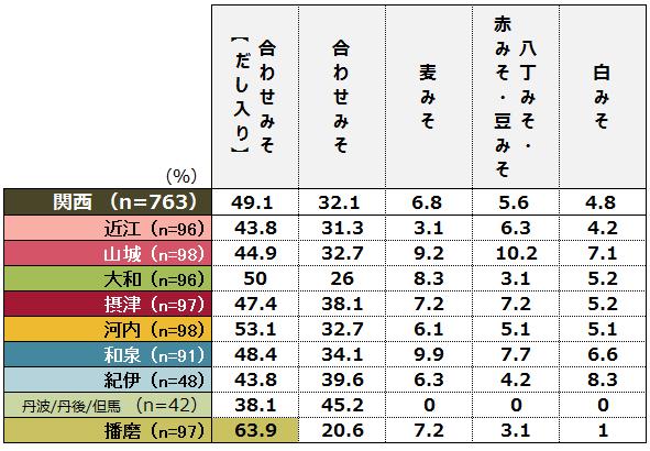 misoshiru3-2.png