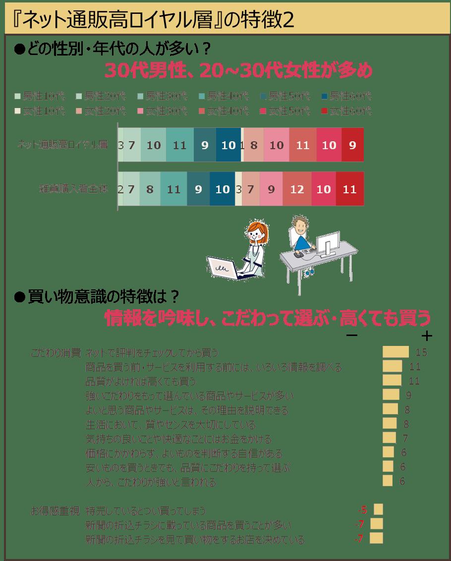 netshopping_08-2.png