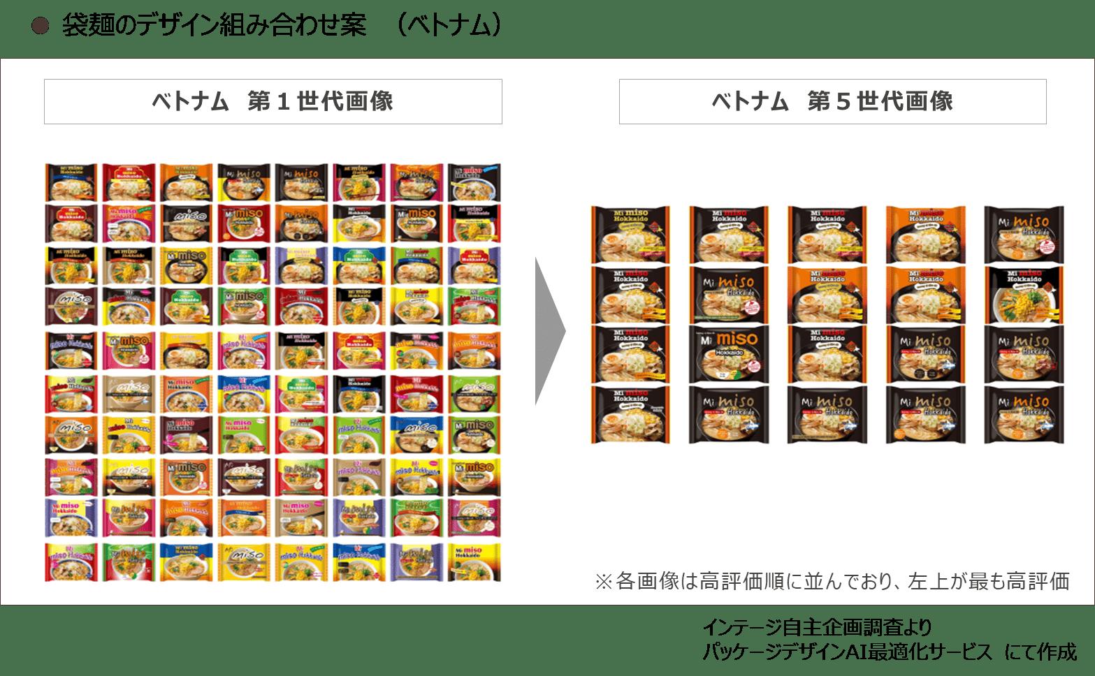 袋麺のデザイン組み合わせ案 (ベトナム)イメージ図
