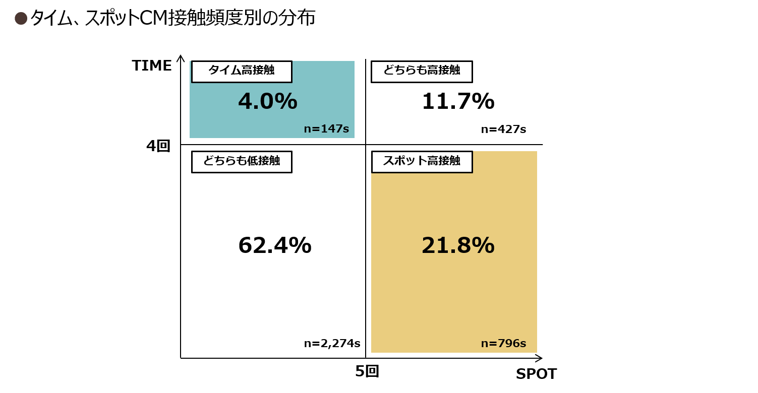 tvcm-effect_02.png