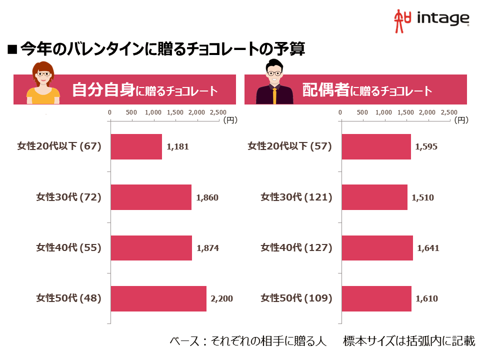 valentine2018-05_yosan2.PNG