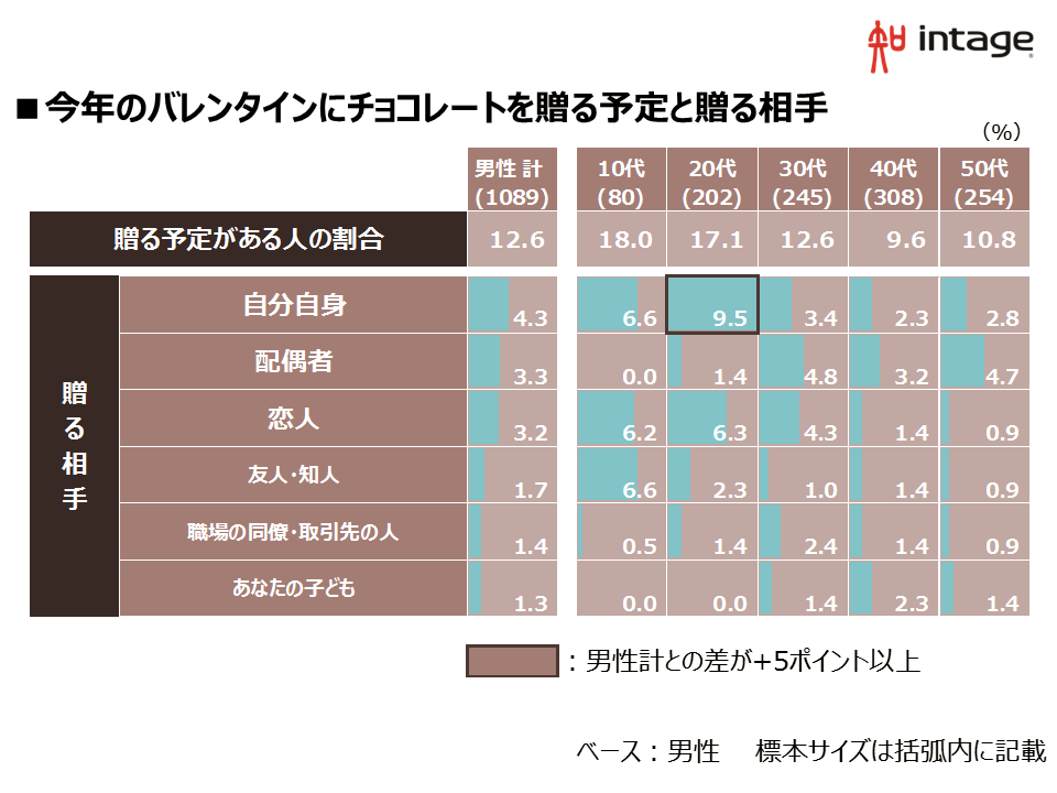 valentine2018-09_okuruyotei.PNG